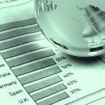 Record Number of Investors Seeking Corporate Environmental Data